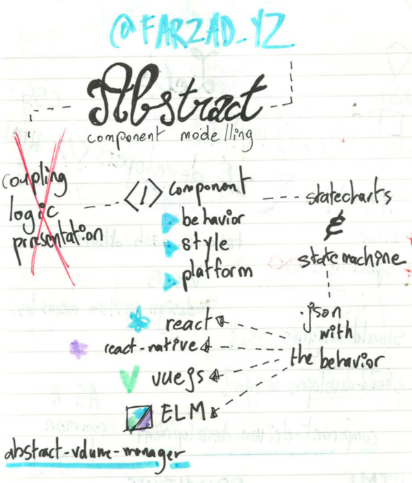 Sketch notes by [David Leuliette](https://davidl.fr)